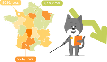 The best heating oil prices in France