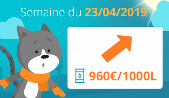prix du fuel 22 avril 2019