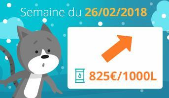 Prix du fioul cette semaine : en moyenne 0,825€/L