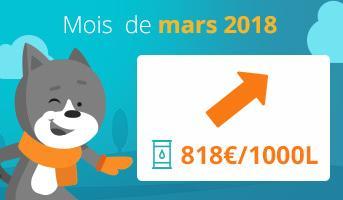 Évolution du prix du fioul domestique en mars 2018 | Fioulmarket