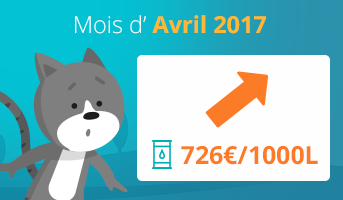 Évolution du prix en avril 2017