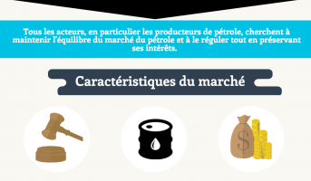Marché du pétrole : principaux acteurs, caractéristiques, chiffres clés