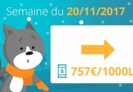 Image Tendance prix fioul domestique : semaine du 20 novembre 2017
