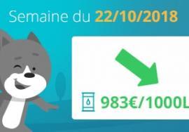 Image Tendance prix fioul domestique : semaine du 22 octobre 2018
