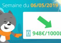 Image Tendance prix du fioul domestique : semaine du 6 mai 2019