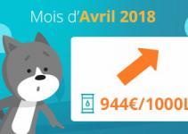 Image Evolution du prix du fioul domestique en Avril 2019