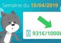 tendance-prix-du-fioul-domestique-semaine-du-15-avril-2019