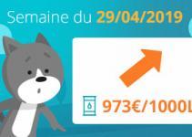 Image Tendance des prix du fioul domestique : semaine du 29 avril 2019