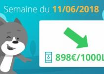 Prix du fioul domestique en France