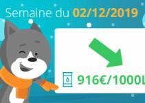prix-du-fioul-domestique-semaine-du-02-décembre-2019