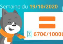 prix-du-fioul-domestique-semaine-du-19-octobre-2020