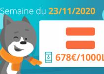 prix-du-fioul-domestique-semaine-du-23-novembre-2020
