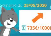 prix-du-fioul-domestique-semaine-du-25-mai-2020
