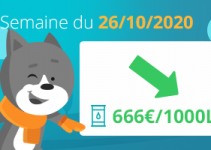 prix-du-fioul-domestique-semaine-du-26-octobre-2020