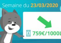prix-du-fioul-domestique-semaine-du-30-mars-2020