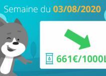 Prix du fioul domestique semaine 3 aout 2020