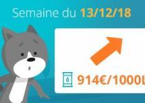 tendance prix du fioul semaine du 10 décembre