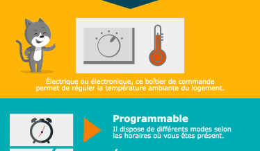 Thermostat d'ambiance ou robinet thermostatique : que choisir ?