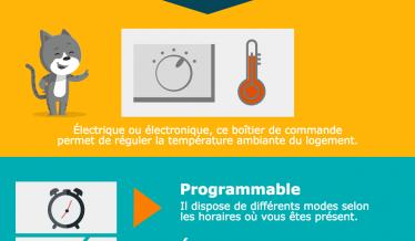 Image Thermostat d'ambiance ou robinet thermostatique : que choisir ?