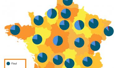 Les différentes façons de parler du fioul en France